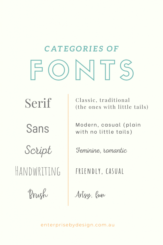font-categories